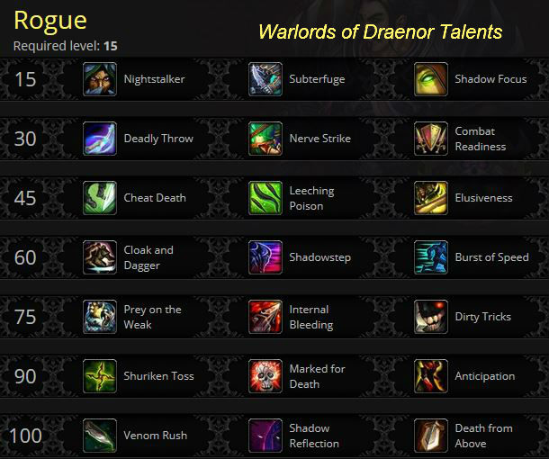 Rogue Talent page for Warlords