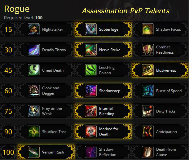 Assassination Rogue PvP Talents for Warlords of Draenor