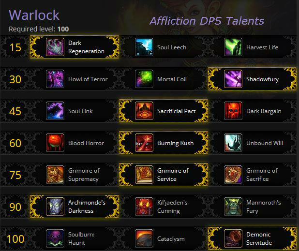 Affliction Warlock PvE Talents for Warlords of Draenor