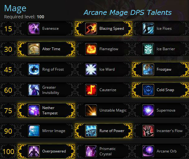 Arcane Mage PvE talents for Warlords of Draenor