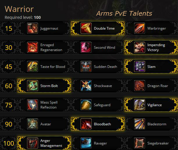 Arms Warrior PvE Talents for Warlords
