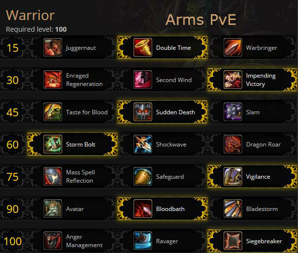 Arms Warrior PvE Talents for Warlords of Draenor
