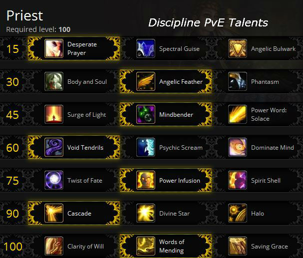 Discipline Priest PvE Talents for Warlords of Draenor