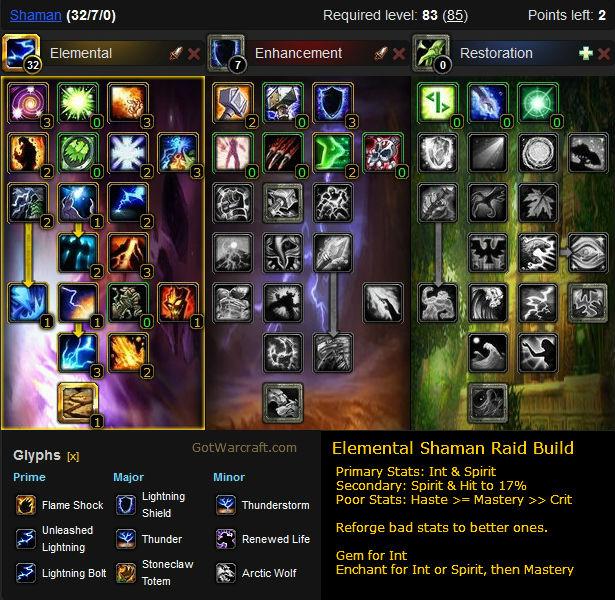 Elemental Shaman Raid Build