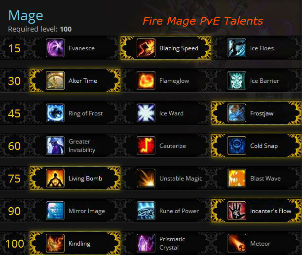 Fire Mage PvE Talents Warlords of Draenor