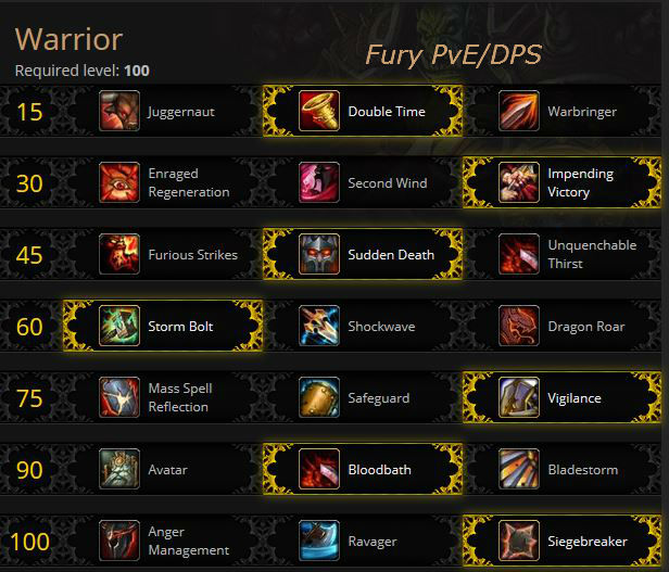 Fury Warrior PvE Talents for Warlords of Draenor