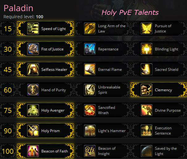 Holy Paladin PvE Talents for Warlords of Draenor
