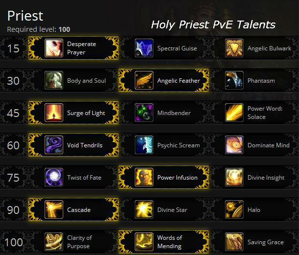 Holy Priest PvE Talents for Warlords of Draenor