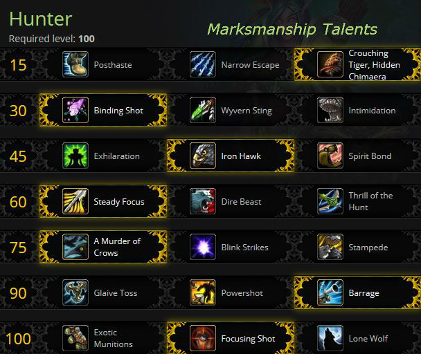 Marksmanship Hunter PvE Talents - Warlords of Draenor