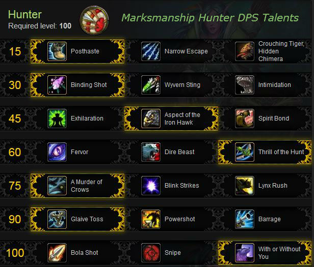 Marksmanship Hunter PvE Talents