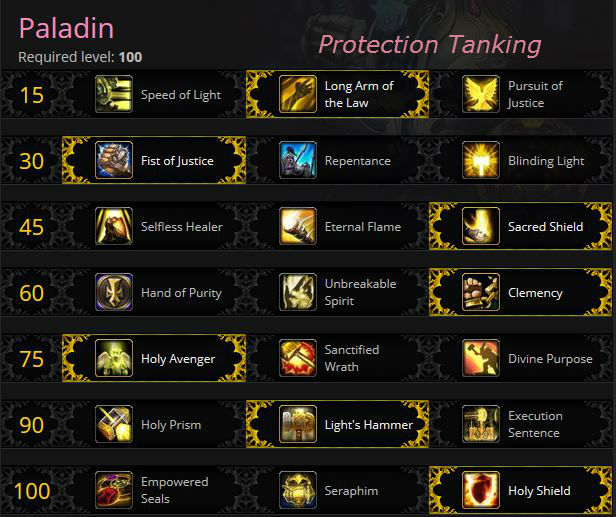 Protection Paladin Tanking Talents for Warlords of Draenor