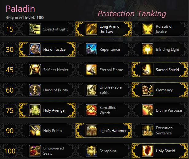 Protection Paladin Tanking Guide - Gotwarcraft.com