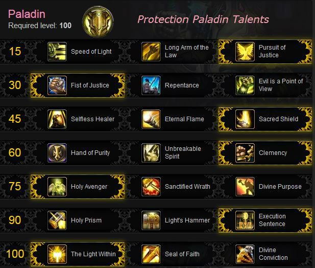 Protection Paladin Tanking Talents