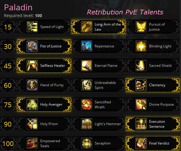 Retribution DPS Talents for Warlords of Draenor