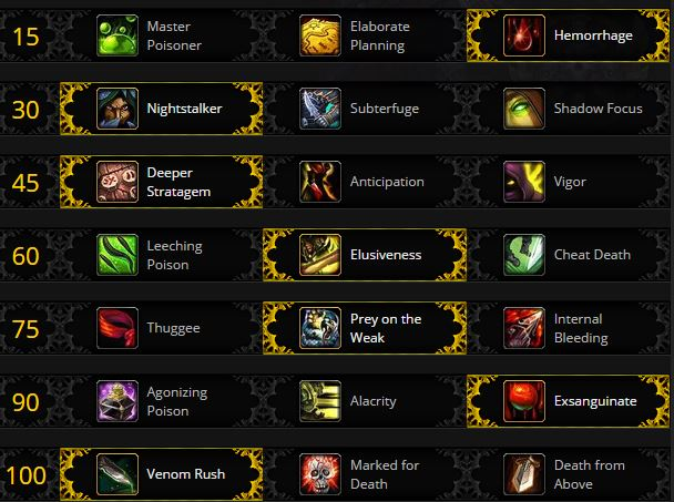 Rogue - Assassination - PvE talents for Legion