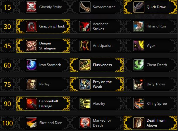 Outlaw Talents for PvE