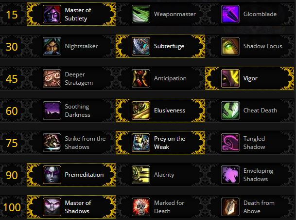 Subtlety Rogue PvE talents for Legion