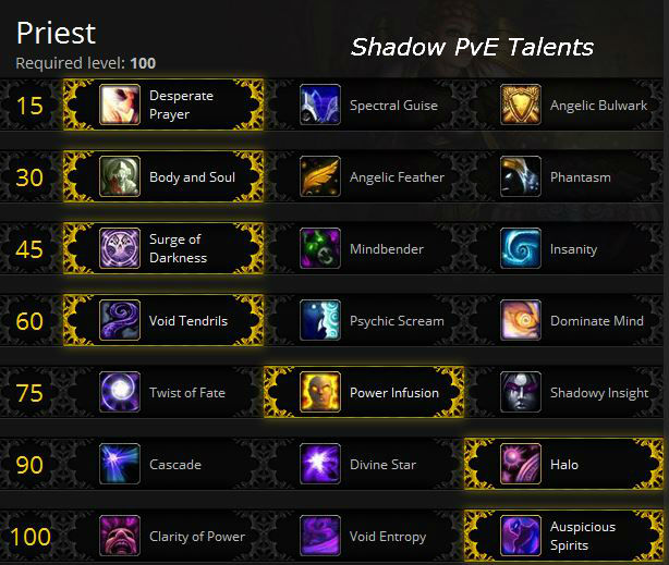 Shadow Priest PvE Talents for Warlords of Draenor