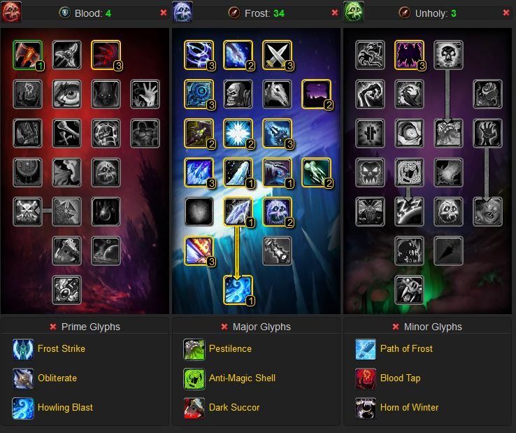 Death Knight Frost Spec Pve Guide Gotwarcraft Com
