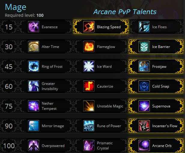 Arcane Mage PvP talents for Warlords of Draenor