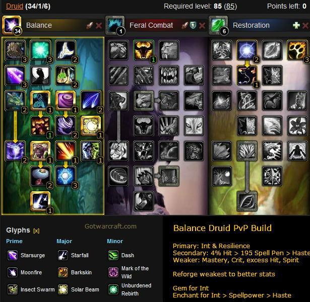 Balance Druid PvP Build