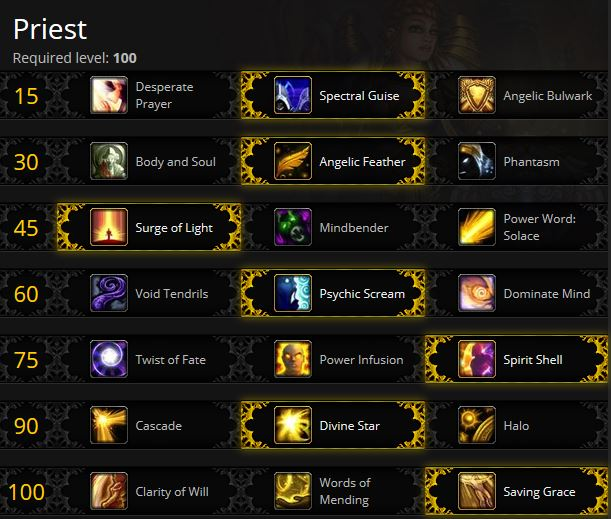 Discipline Priest PvP Talents for Warlords of Draenor