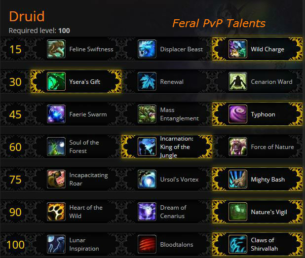 Feral Druid PvP Talents in Warlords of Draenor