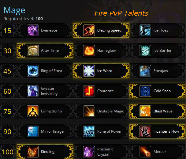Fire Mage PvP Talents Warlords of Draenor