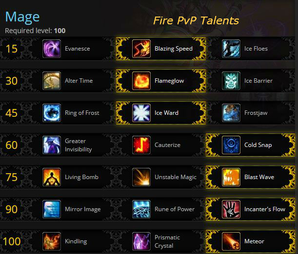 Fire Mage PvP Talents for Warlords of Draenor