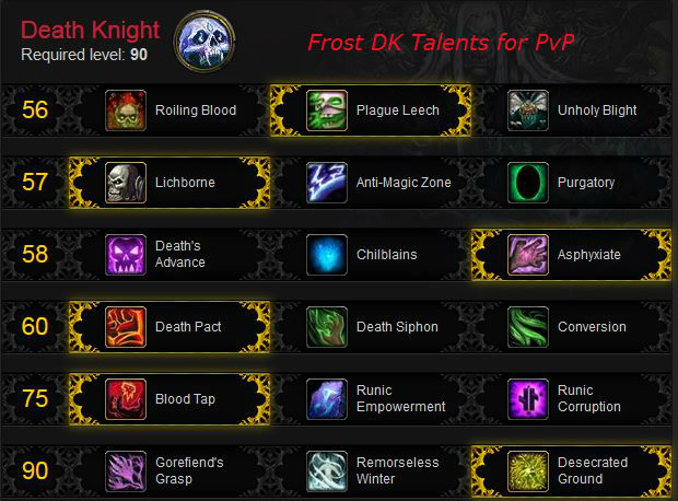 Frost Death Knight PvP Talents