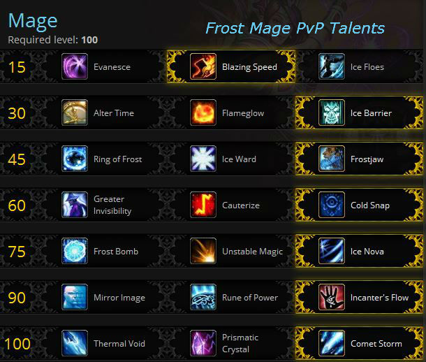 Frost Mage PvP Talents Warlords of Draenor
