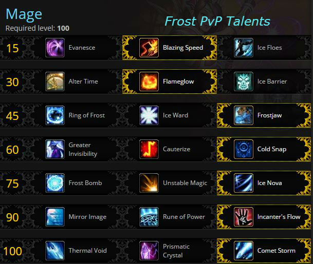 Frost Mage PvP Talents for Warlords of Draenor