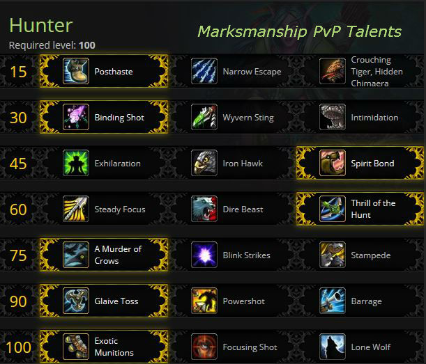Marksmanship Hunter PvP Talents - Warlords of Draenor