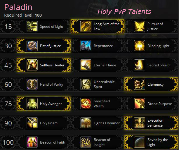 Holy Paladin PvP Talents for Warlords of Draenor