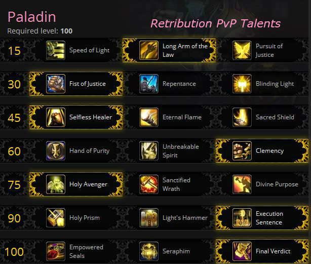 Retribution PvP Talents for Warlords of Draenor