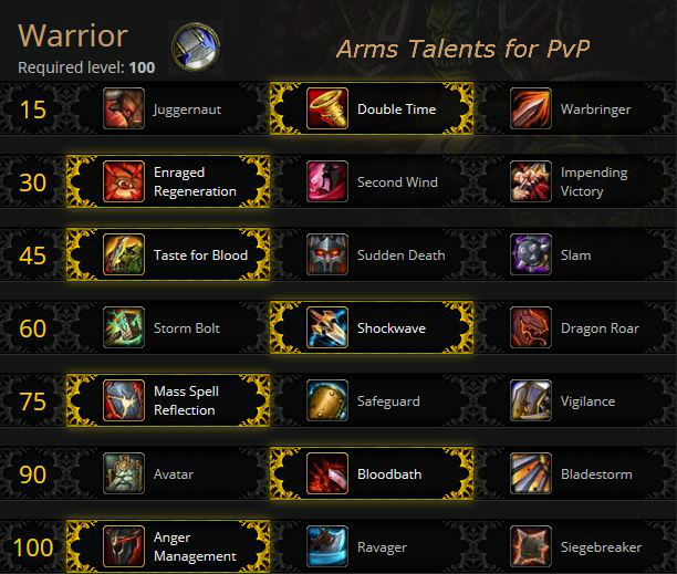 Most of the warrior talents have at least situation use depending on
