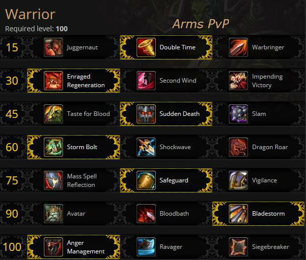 Arms Warrior PvP Talents for Warlords