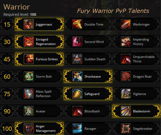 Fury Warrior PvP Talents for Warlords of Draenor