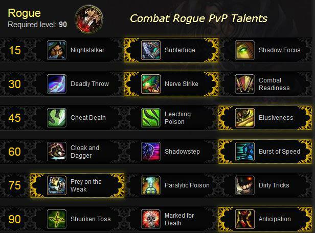 Combat Rogue PvP Talents