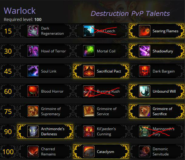 Destruction PvP Talents for Warlords