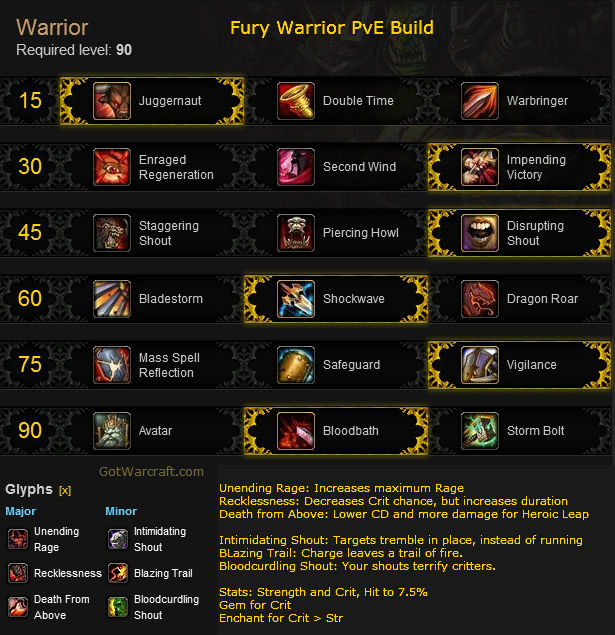 Fury Warrior PvE build for MIsts of Pandaria