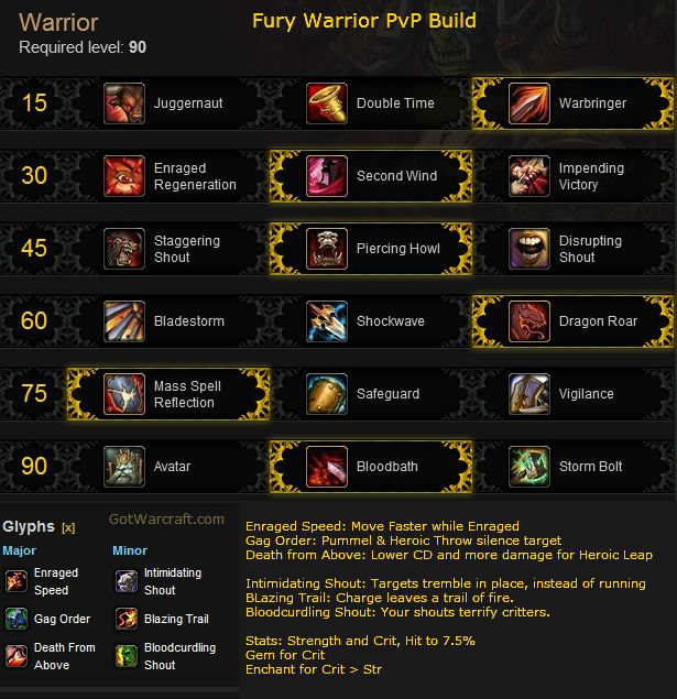 Fury Warrior PvP build for Mists of Pandaria