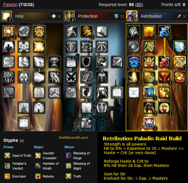 Retribution Paladin Raid Build