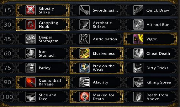 Outlaw Rogue PvP talents for Legion