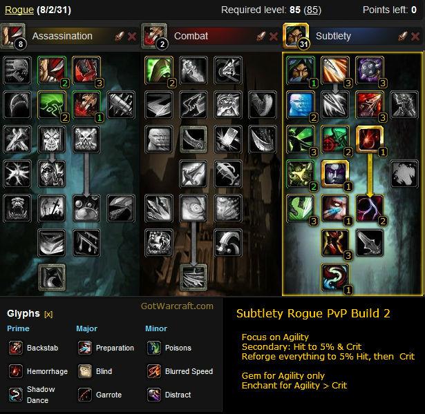 Subtlety Rogue PvP Build 2