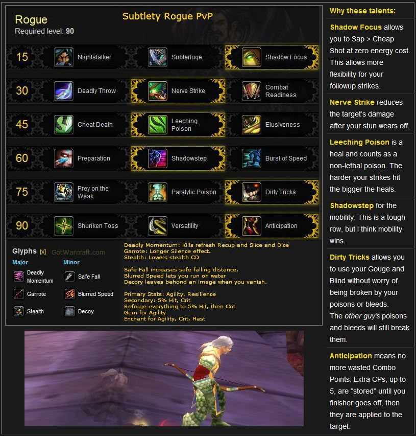 Subtlety Rogue PvP build for Mists of Pandaria