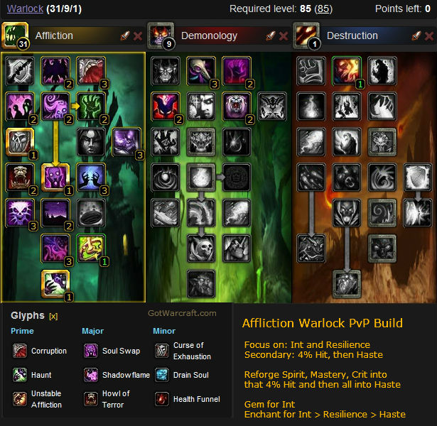 Affliction Warlock PvP build