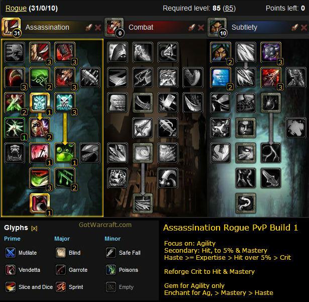 Assassination PvP Build 1