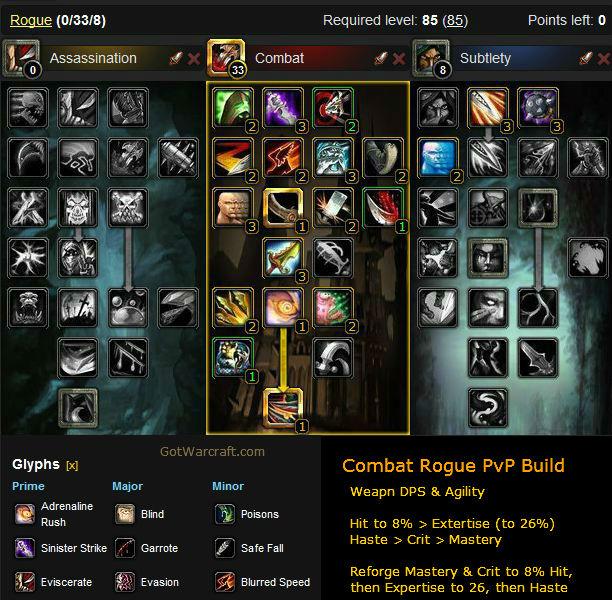 Combat Rogue PvP Build