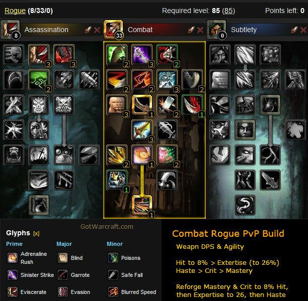 Combat Rogue PvP Build #2